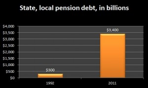 pension debt