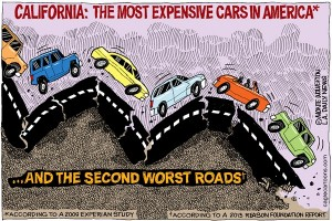 california roads infrastructure