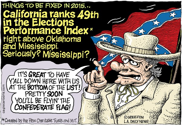 Election Index