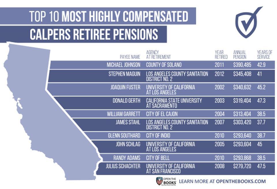 calpers-retirees